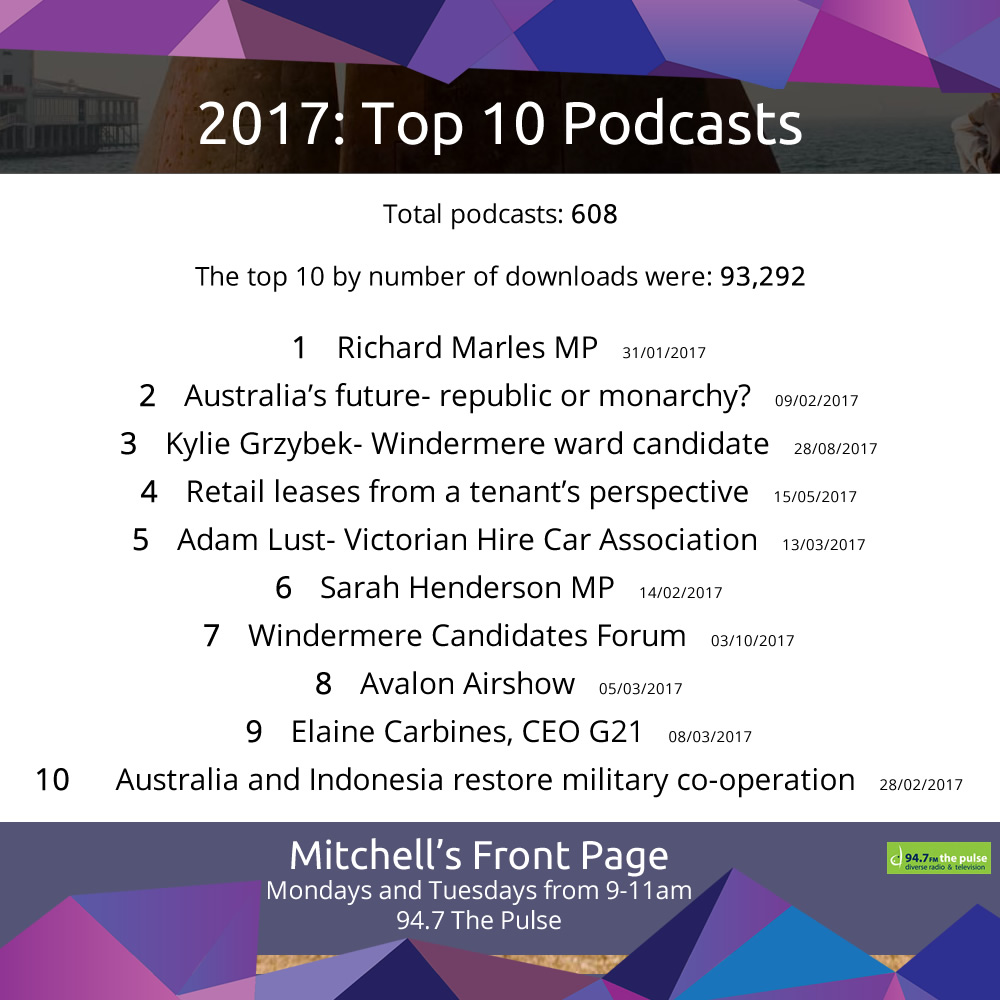 2017 Top 10 Podcasts